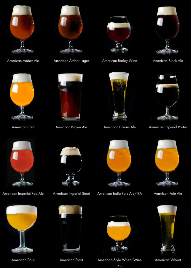 Interactive Beer Style Guide