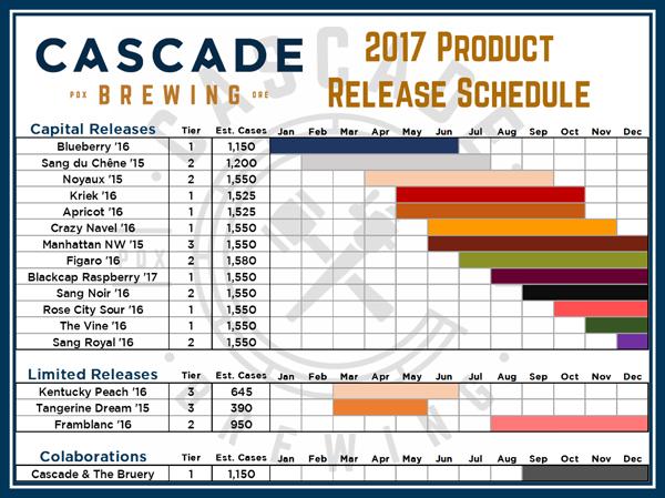 2017 Bottle Release Schedule Announced by Cascade Brewing 0332faaa0841a