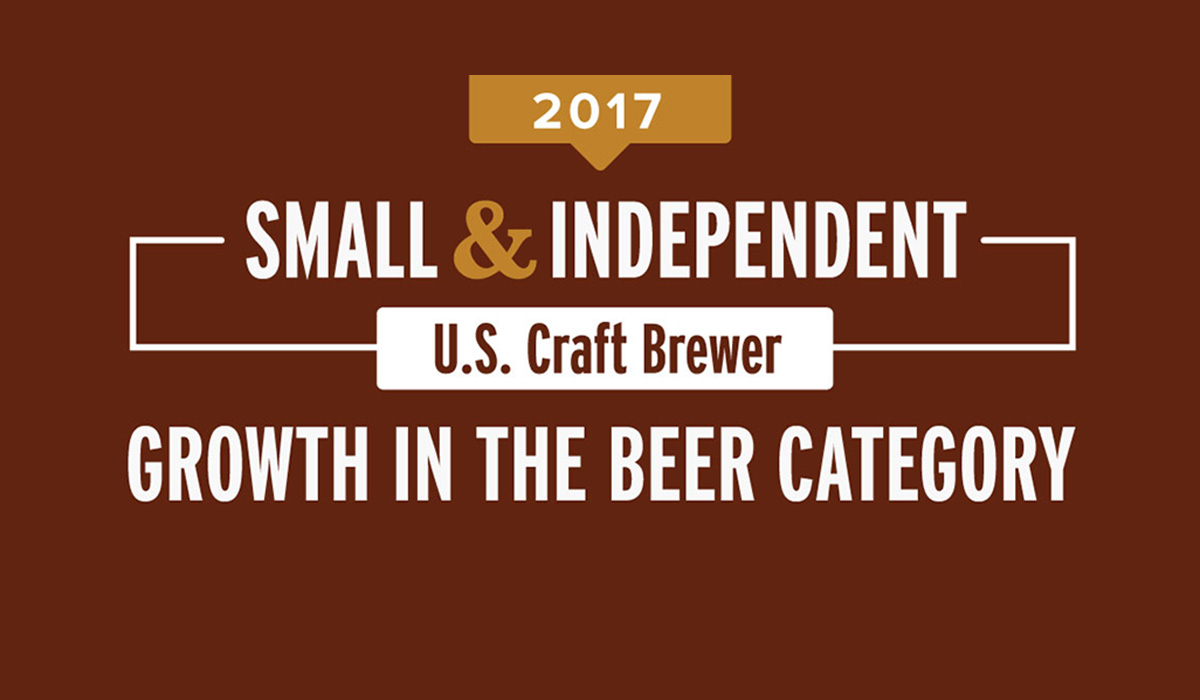2017 Craft Brewing Growth Statistics Released By The Brewers Association