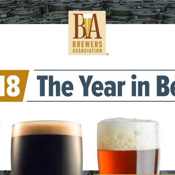 craft beer in 2018