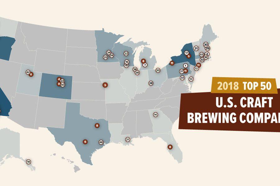 BA top 50 craft brewers