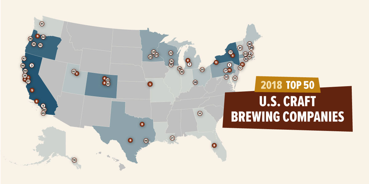 BA top 50 craft brewers