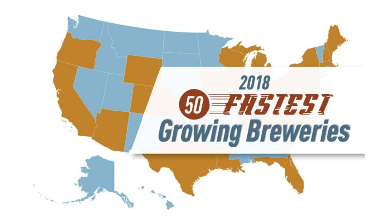 Fastest Growing U.S. Craft Breweries 2018