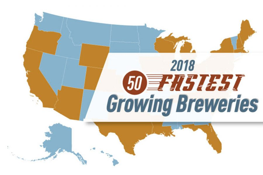Fastest Growing U.S. Craft Breweries 2018