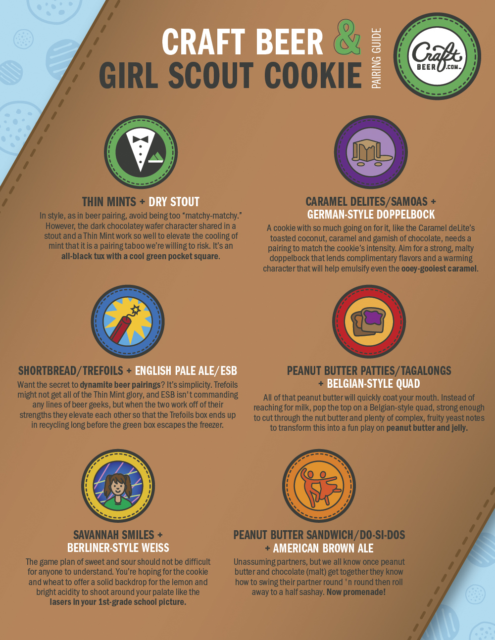 girl scout cookie beer pairing guide graphic