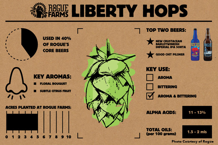 liberty-hops