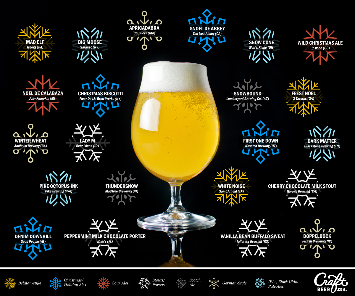 Craft Brewers Release Their 2017 Winter Beers